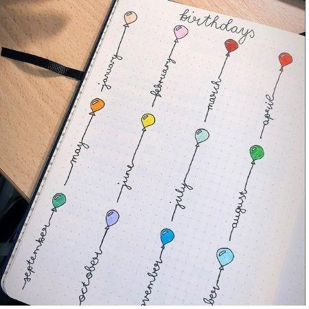 Bullet Journal Birthday Tracker